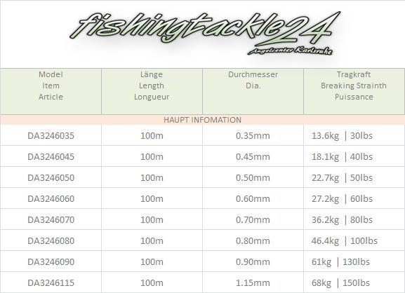 DAM Damyl Tectan Superior Soft Leader 100m 0,35 0,45 0,50 0,60-0,80 0,90 1,15