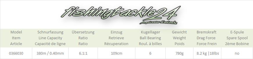 Rhino Black Cat Buster LTL 30, Fishingtackle24 - Angelbedarf ...