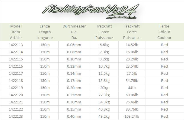 spiderwire smooth 8 transluscent 150m