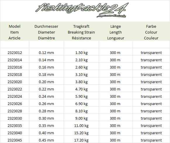 Quantum Exofil 0.24mm 0.30mm 300m Monofilament Line