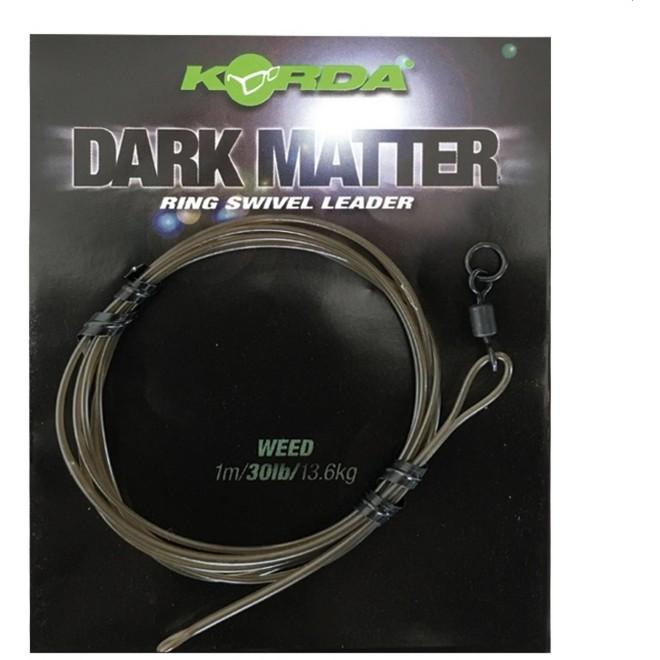 Dark green Tungsten Tubing 1m