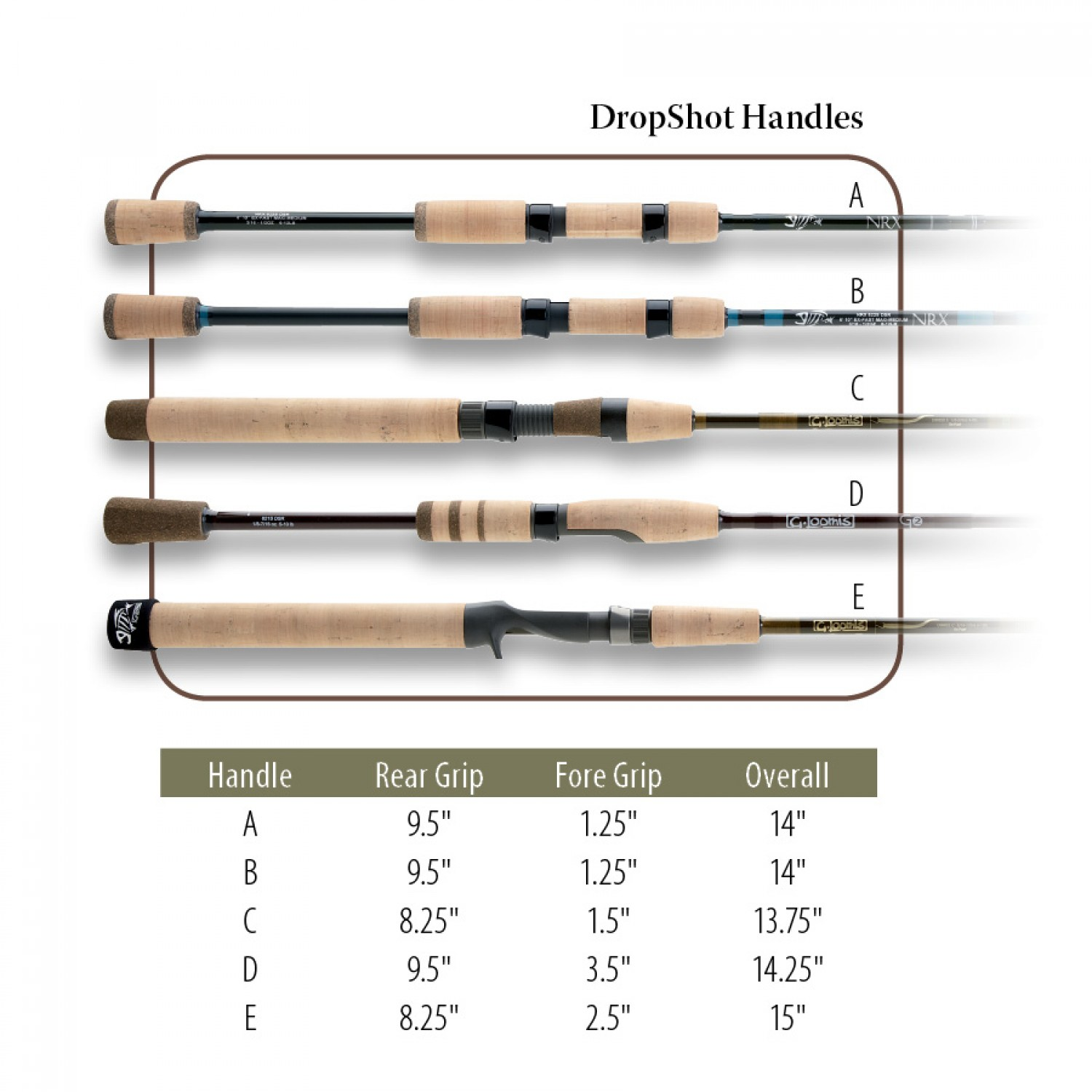 G.Loomis NRX DROPSHOT, Spinning